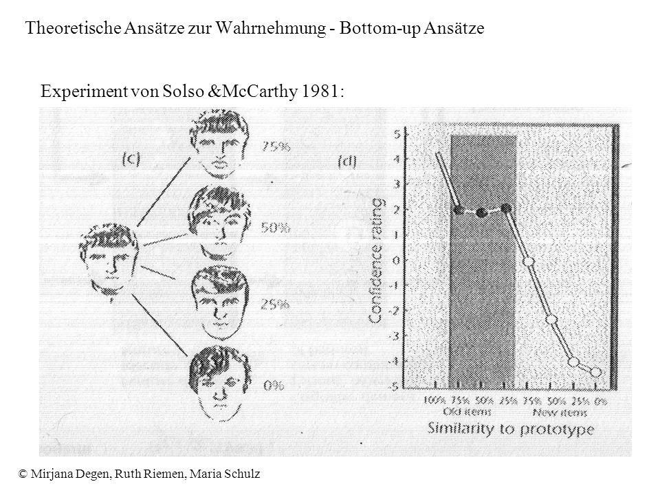 © Mirjana Degen, Ruth Riemen, Maria Schulz Theoretische Ansätze zur Wahrnehmung - Bottom-up Ansätze Experiment von Solso &McCarthy 1981: