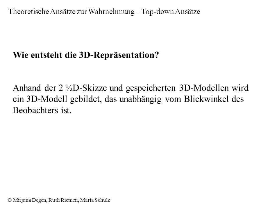 © Mirjana Degen, Ruth Riemen, Maria Schulz Wie entsteht die 3D-Repräsentation.