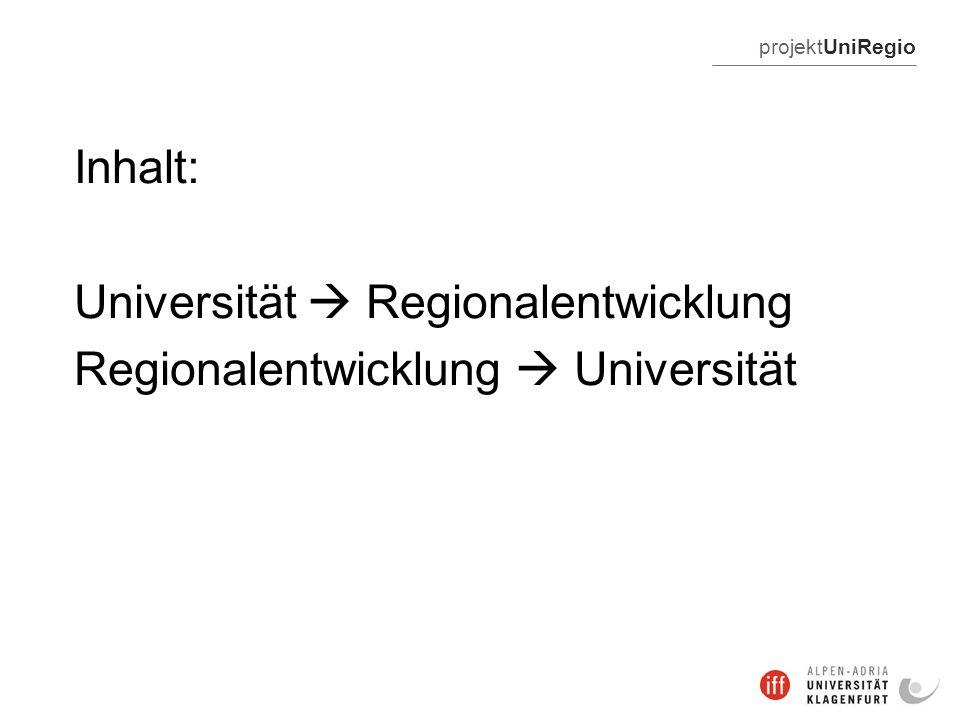 projektUniRegio Inhalt: Universität Regionalentwicklung Regionalentwicklung Universität