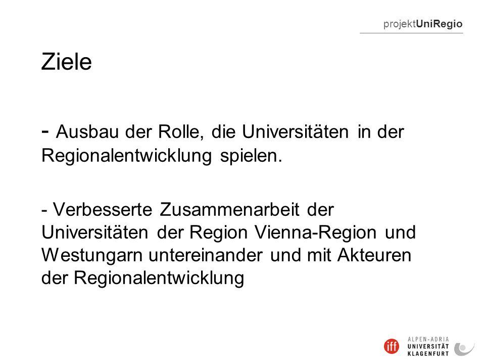 projektUniRegio Ziele - Ausbau der Rolle, die Universitäten in der Regionalentwicklung spielen.