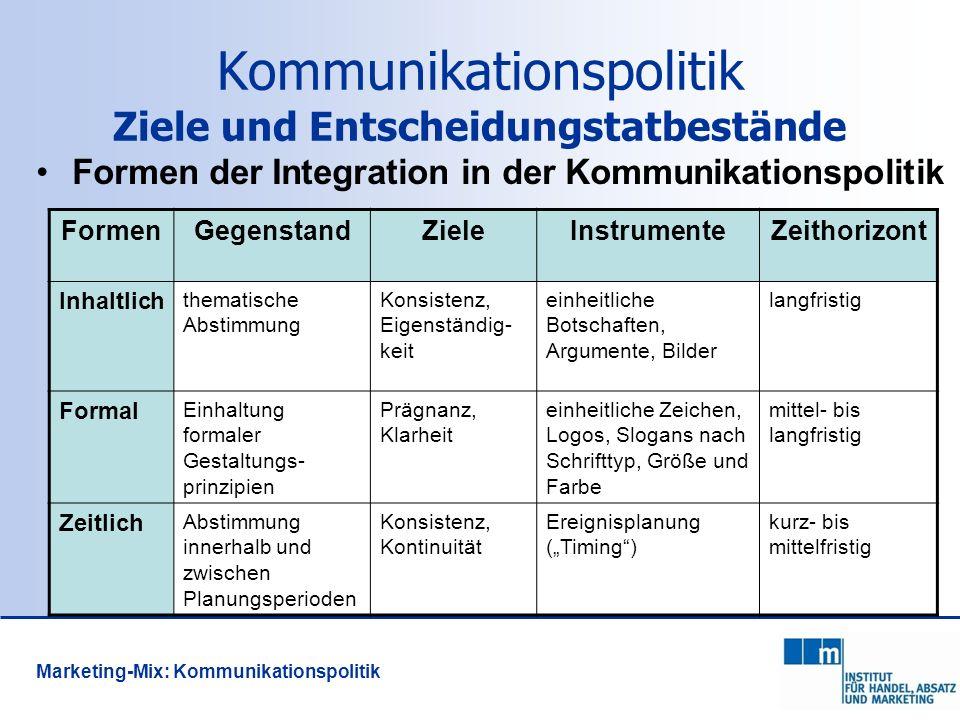 111 Formen der Integration in der Kommunikationspolitik FormenGegenstandZieleInstrumenteZeithorizont Inhaltlich thematische Abstimmung Konsistenz, Eig