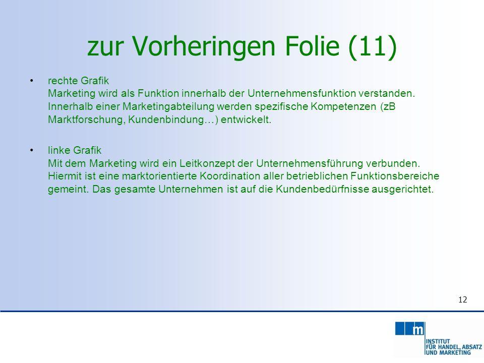 zur Vorheringen Folie (11) rechte Grafik Marketing wird als Funktion innerhalb der Unternehmensfunktion verstanden. Innerhalb einer Marketingabteilung