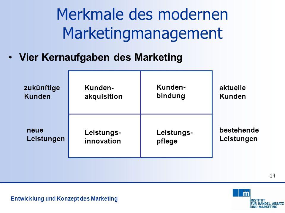 14 Merkmale des modernen Marketingmanagement Vier Kernaufgaben des Marketing zukünftige Kunden aktuelle Kunden bestehende Leistungen neue Leistungen K