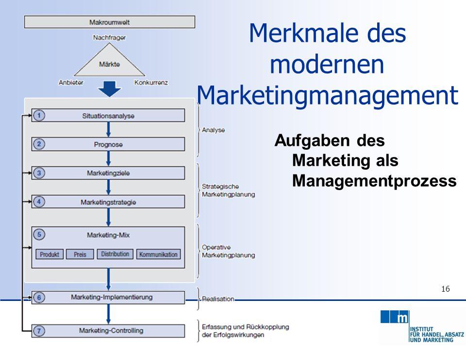 16 Aufgaben des Marketing als Managementprozess Merkmale des modernen Marketingmanagement