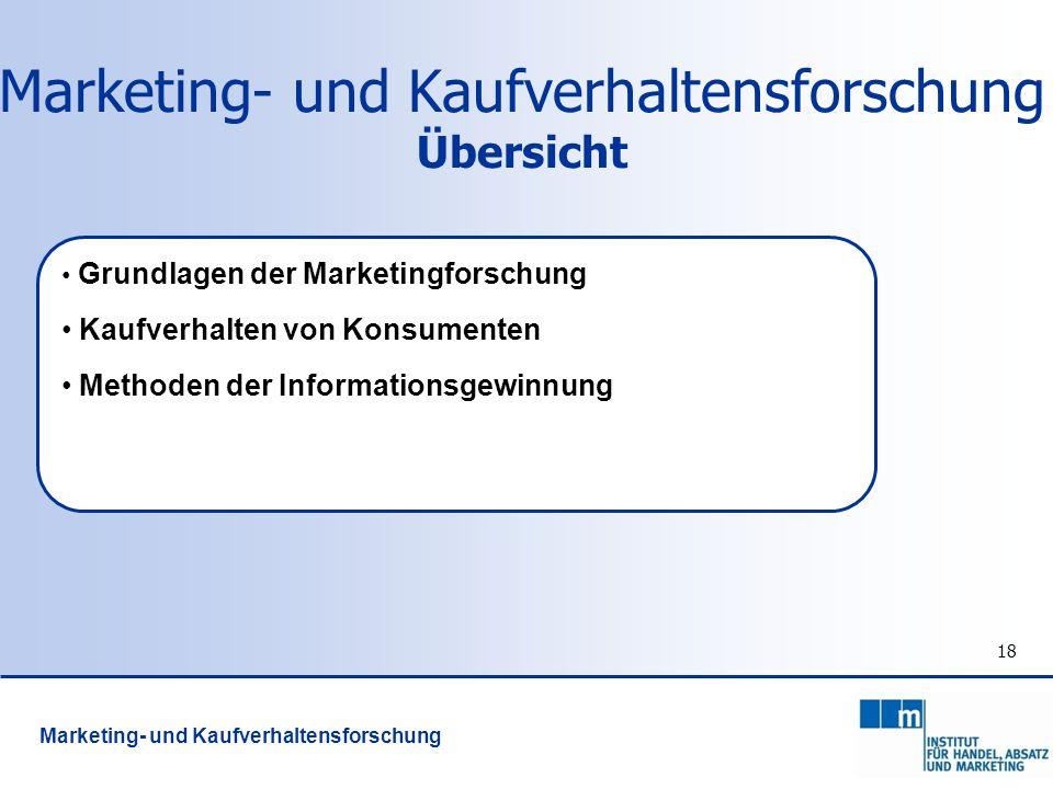 18 Marketing- und Kaufverhaltensforschung Übersicht Marketing- und Kaufverhaltensforschung Grundlagen der Marketingforschung Kaufverhalten von Konsume
