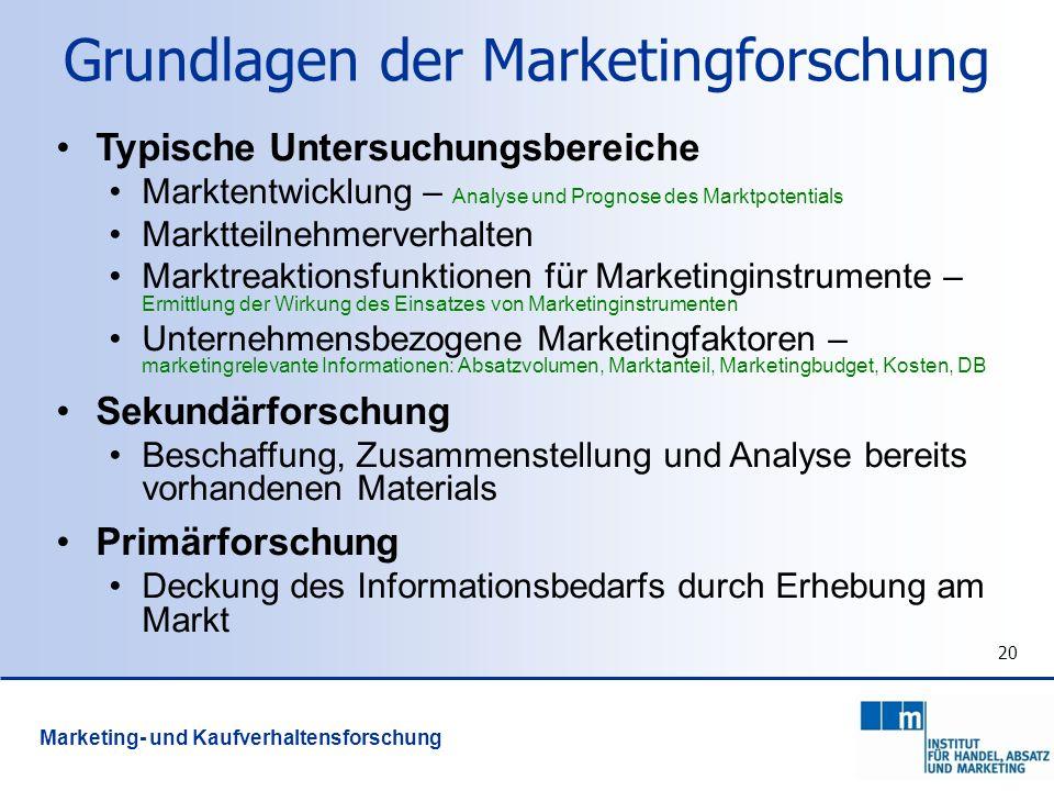 20 Grundlagen der Marketingforschung Typische Untersuchungsbereiche Marktentwicklung – Analyse und Prognose des Marktpotentials Marktteilnehmerverhalt
