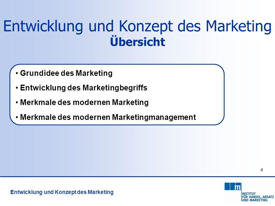 4 Entwicklung und Konzept des Marketing Übersicht Entwicklung und Konzept des Marketing Grundidee des Marketing Entwicklung des Marketingbegriffs Merk