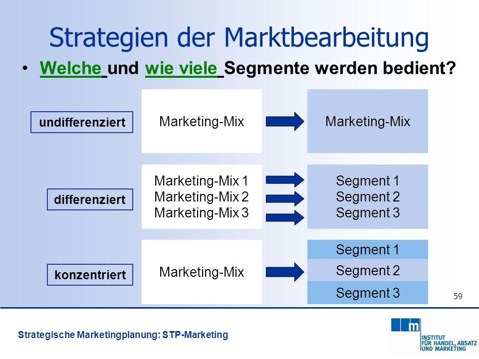 59 Strategien der Marktbearbeitung Welche und wie viele Segmente werden bedient? undifferenziert differenziert konzentriert Marketing-Mix Marketing-Mi