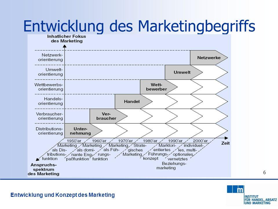 7 instrumentell verkürztes Marketingverständnis Gleichsetzung von Marketing und Werbung, Verkauf und Distribution.