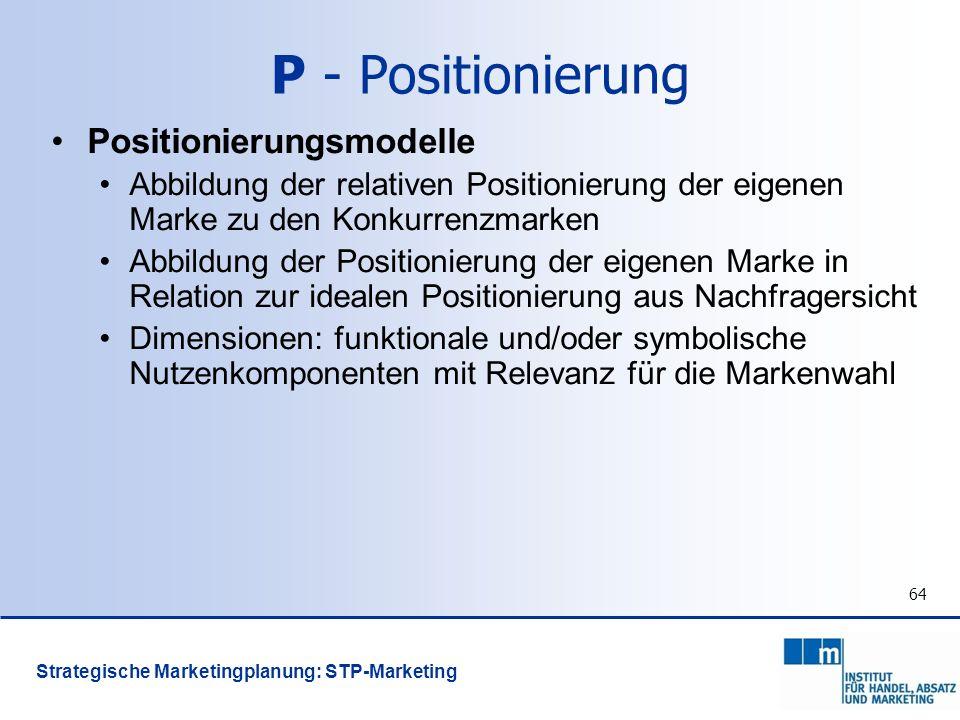 64 Positionierungsmodelle Abbildung der relativen Positionierung der eigenen Marke zu den Konkurrenzmarken Abbildung der Positionierung der eigenen Ma