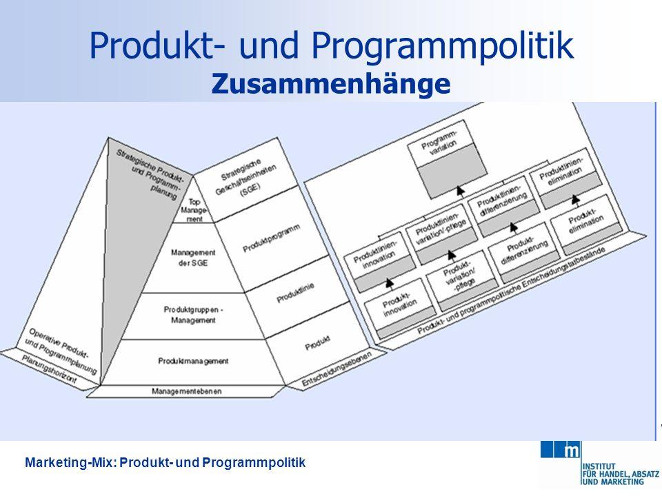 75 Produkt- und Programmpolitik Zusammenhänge Marketing-Mix: Produkt- und Programmpolitik