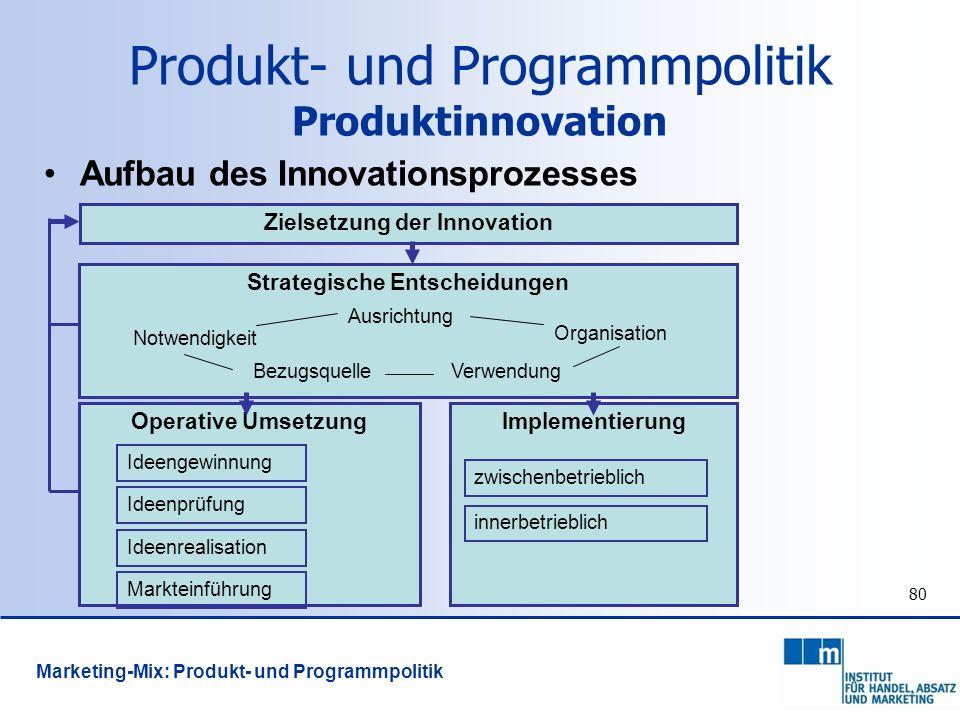 80 Aufbau des Innovationsprozesses Operative UmsetzungImplementierung Markteinführung Zielsetzung der Innovation Strategische Entscheidungen Ausrichtu