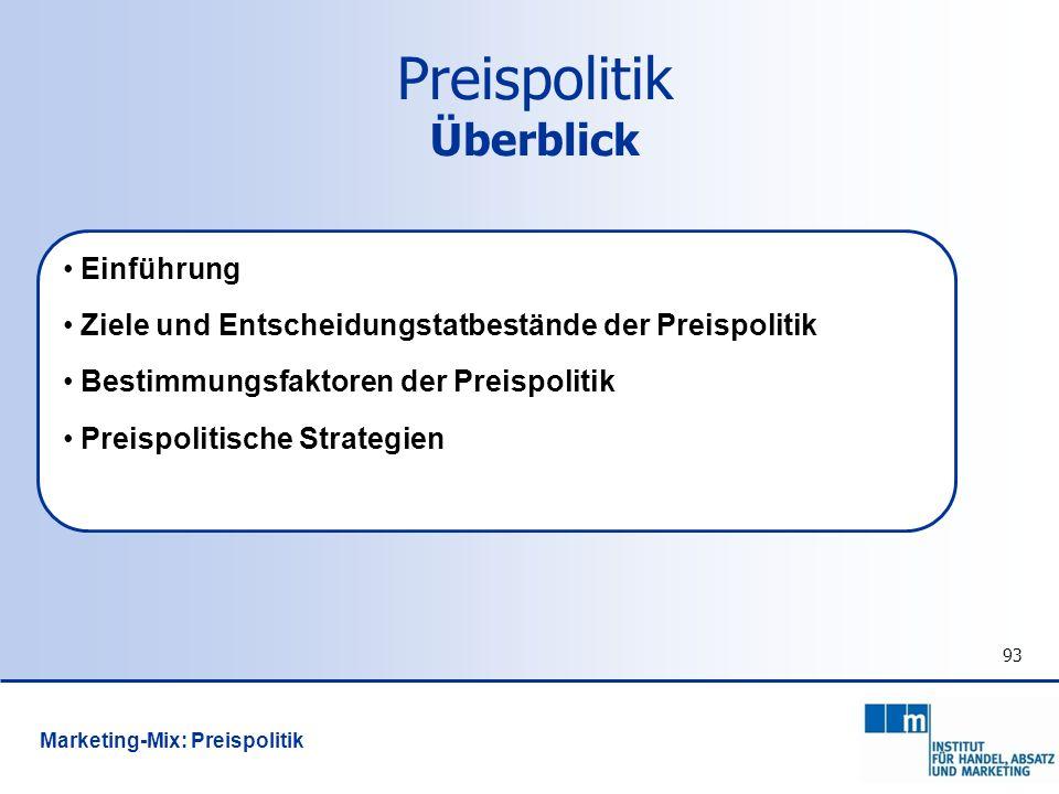 93 Preispolitik Überblick Einführung Ziele und Entscheidungstatbestände der Preispolitik Bestimmungsfaktoren der Preispolitik Preispolitische Strategi