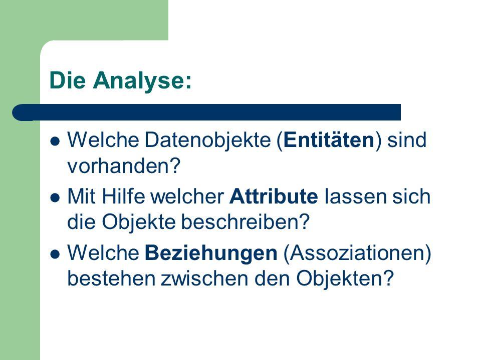 Die Analyse: Welche Datenobjekte (Entitäten) sind vorhanden? Mit Hilfe welcher Attribute lassen sich die Objekte beschreiben? Welche Beziehungen (Asso