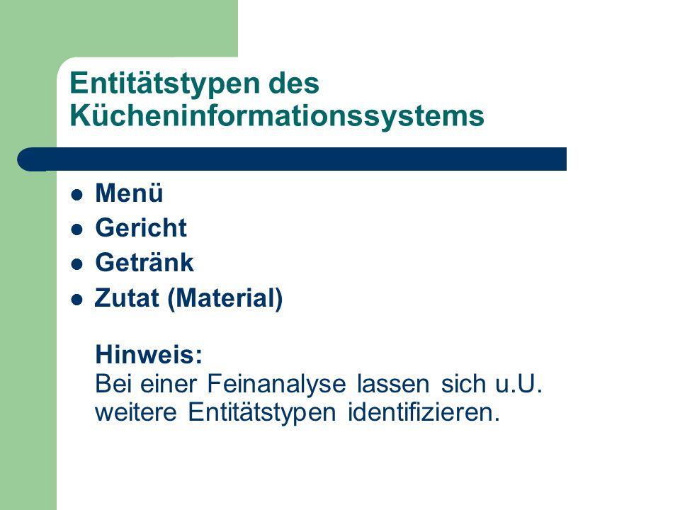 Entitätstypen des Kücheninformationssystems Menü Gericht Getränk Zutat (Material) Hinweis: Bei einer Feinanalyse lassen sich u.U. weitere Entitätstype