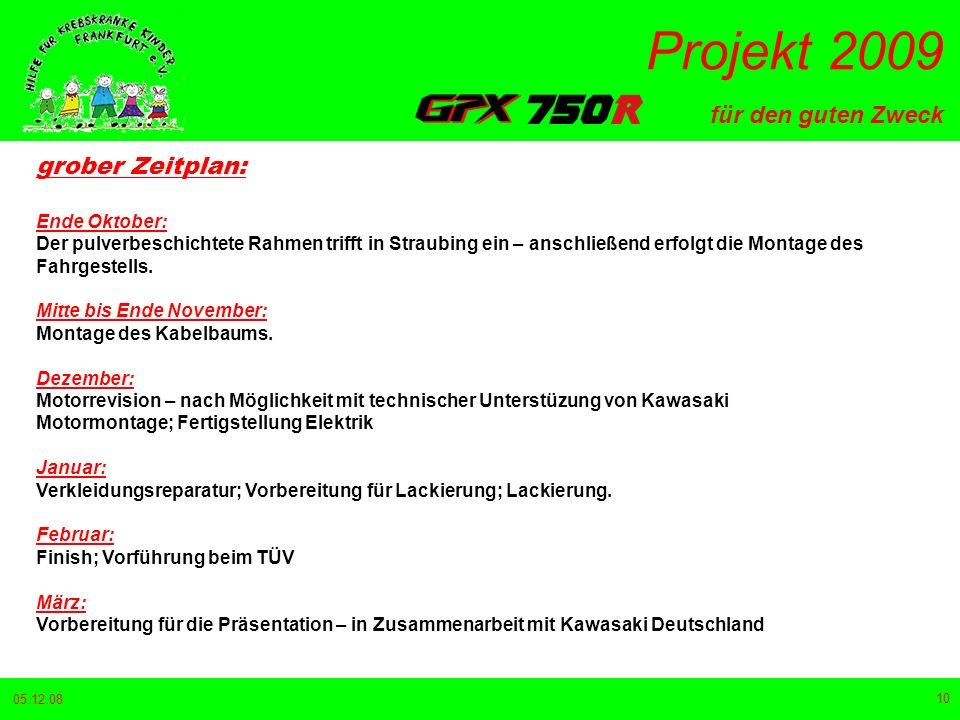 für den guten Zweck Projekt 2009 05.12.08 10 grober Zeitplan: Ende Oktober: Der pulverbeschichtete Rahmen trifft in Straubing ein – anschließend erfolgt die Montage des Fahrgestells.