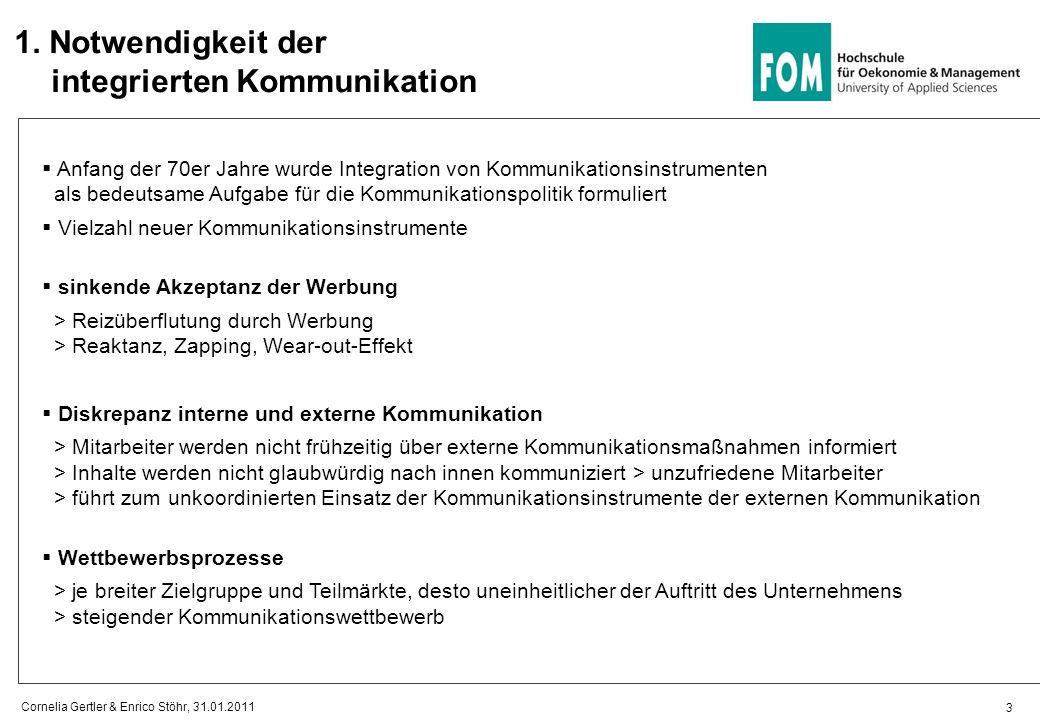 7. Fazit … 14 Cornelia Gertler & Enrico Stöhr, 31.01.2011