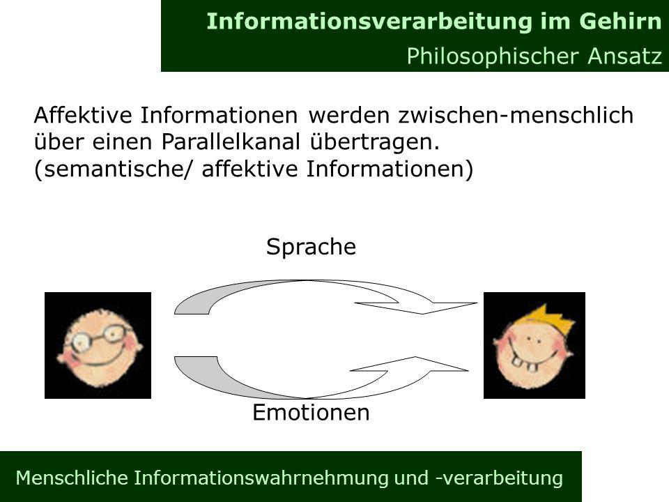 Menschliche Informationswahrnehmung und -verarbeitung Informationsverarbeitung im Gehirn Allgemeines Informationsverarbeitung im Gehirn Philosophischer Ansatz Emotionen Sprache Affektive Informationen werden zwischen-menschlich über einen Parallelkanal übertragen.