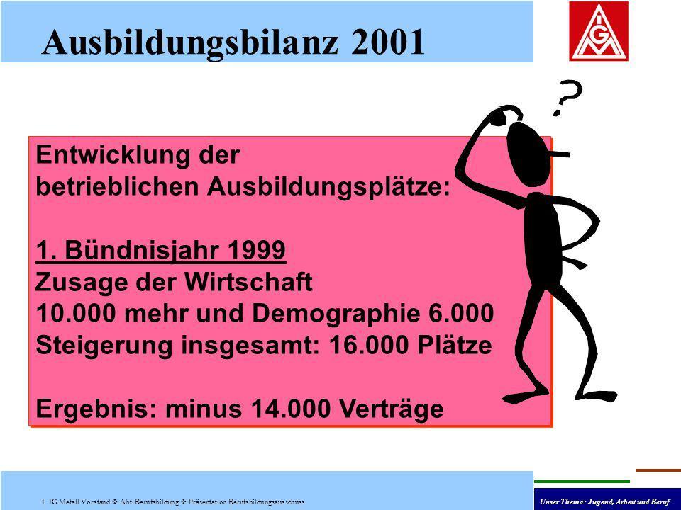 Ausbildungsbilanz 2001 1 IG Metall Vorstand Abt. Berufsbildung Präsentation Berufsbildungsausschuss Unser Thema: Jugend, Arbeit und Beruf Entwicklung