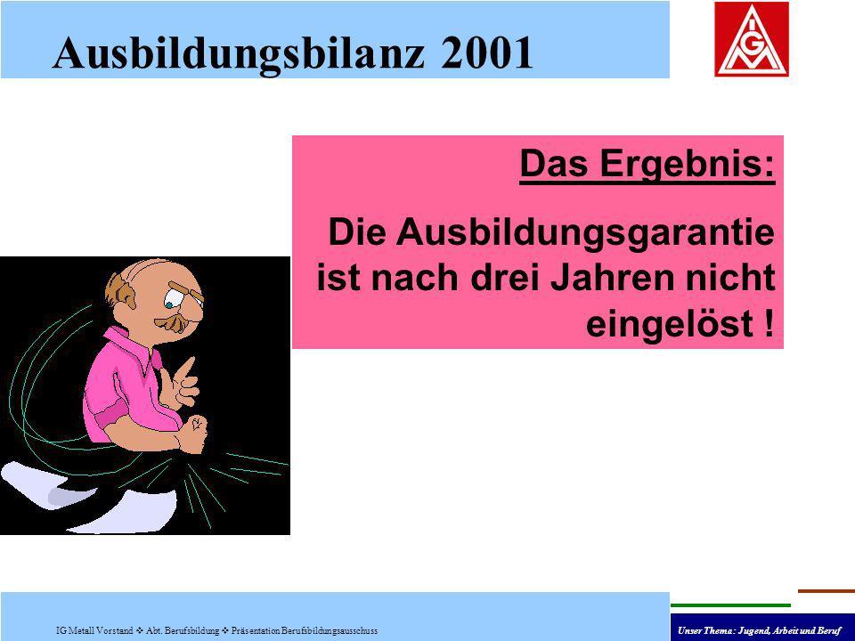 Ausbildungsbilanz 2001 IG Metall Vorstand Abt. Berufsbildung Präsentation Berufsbildungsausschuss Unser Thema: Jugend, Arbeit und Beruf Das Ergebnis: