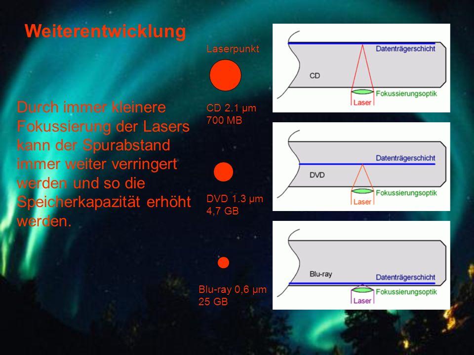 Durch immer kleinere Fokussierung der Lasers kann der Spurabstand immer weiter verringert werden und so die Speicherkapazität erhöht werden. Laserpunk