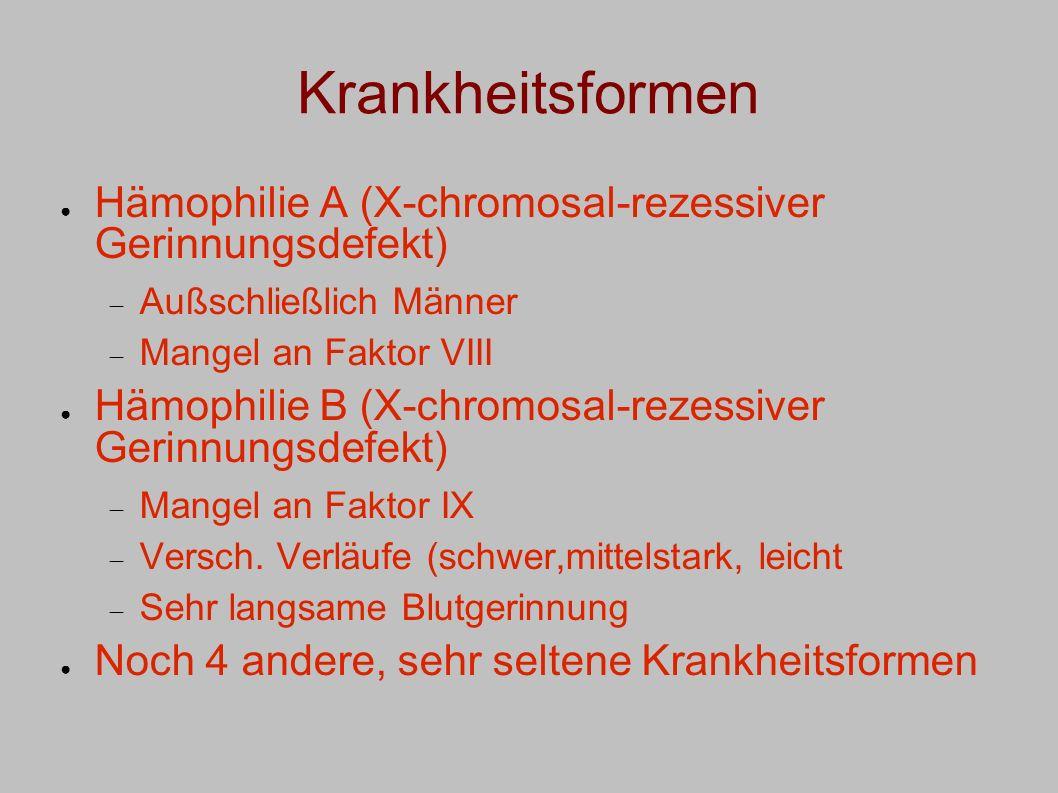 Krankheitsformen Hämophilie A (X-chromosal-rezessiver Gerinnungsdefekt) Außschließlich Männer Mangel an Faktor VIII Hämophilie B (X-chromosal-rezessiv