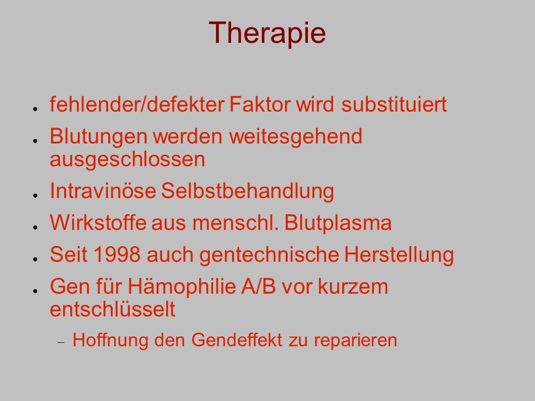 Therapie fehlender/defekter Faktor wird substituiert Blutungen werden weitesgehend ausgeschlossen Intravinöse Selbstbehandlung Wirkstoffe aus menschl.