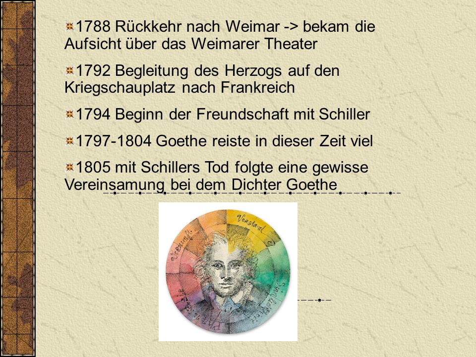 1788 Rückkehr nach Weimar -> bekam die Aufsicht über das Weimarer Theater 1792 Begleitung des Herzogs auf den Kriegschauplatz nach Frankreich 1794 Beg