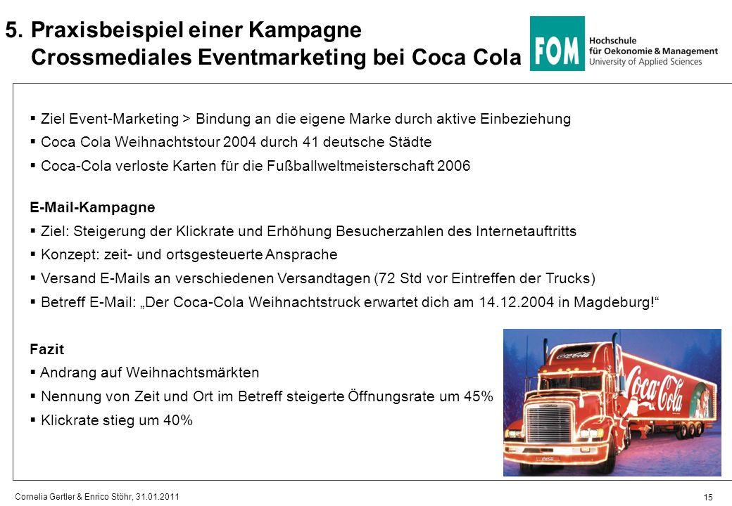 15 5. Praxisbeispiel einer Kampagne Crossmediales Eventmarketing bei Coca Cola Cornelia Gertler & Enrico Stöhr, 31.01.2011 Ziel Event-Marketing > Bind
