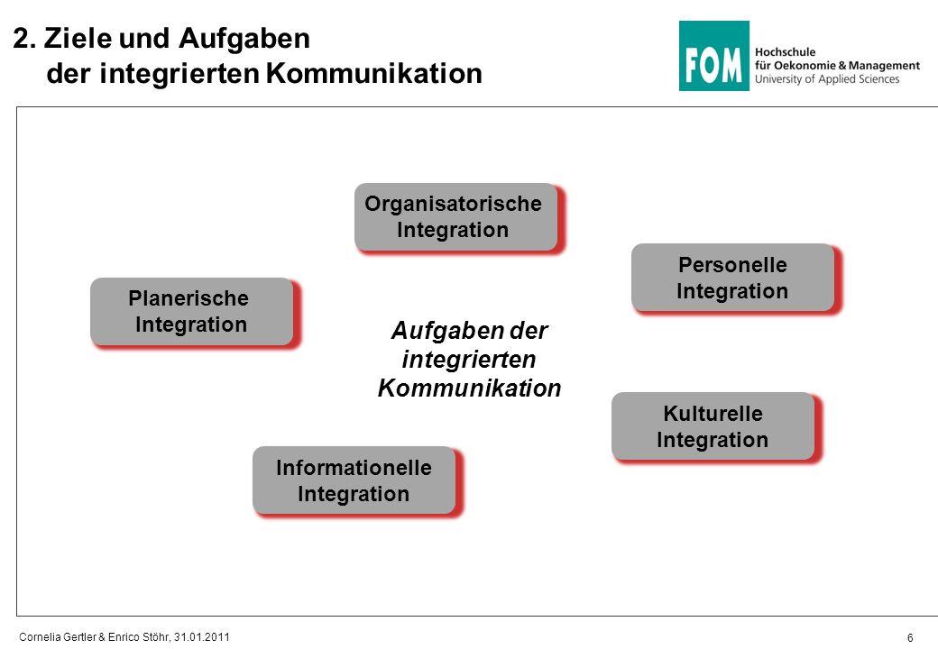 2. Ziele und Aufgaben der integrierten Kommunikation 6 Cornelia Gertler & Enrico Stöhr, 31.01.2011 Aufgaben der integrierten Kommunikation Planerische