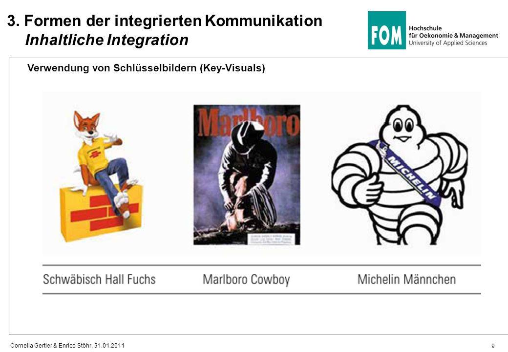 9 3. Formen der integrierten Kommunikation Inhaltliche Integration Verwendung von Schlüsselbildern (Key-Visuals) Cornelia Gertler & Enrico Stöhr, 31.0