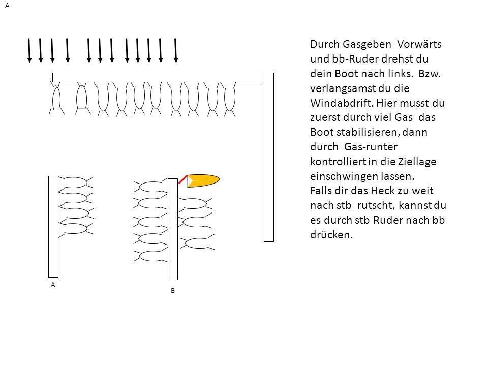 A B A Durch Gasgeben Vorwärts und bb-Ruder drehst du dein Boot nach links.