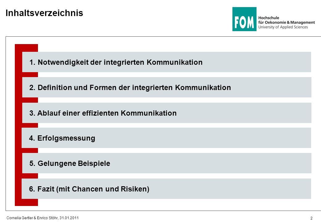 Inhaltsverzeichnis 2. Definition und Formen der integrierten Kommunikation 2 1. Notwendigkeit der integrierten Kommunikation 3. Ablauf einer effizient