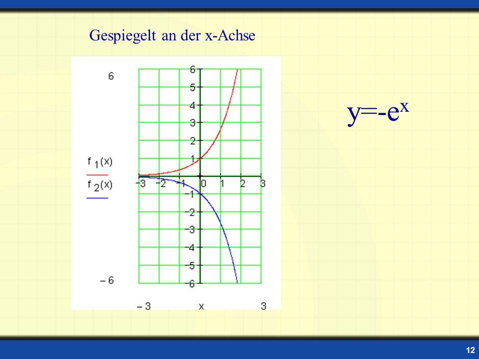 12 Gespiegelt an der x-Achse y=-e x
