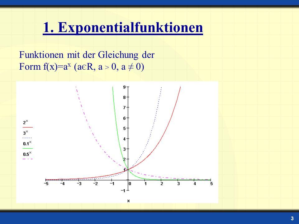3 1. Exponentialfunktionen Funktionen mit der Gleichung der Form f(x)=a x (a Є R, a > 0, a 0)
