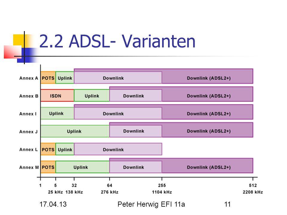 17.04.13Peter Herwig EFI 11a11 2.2 ADSL- Varianten