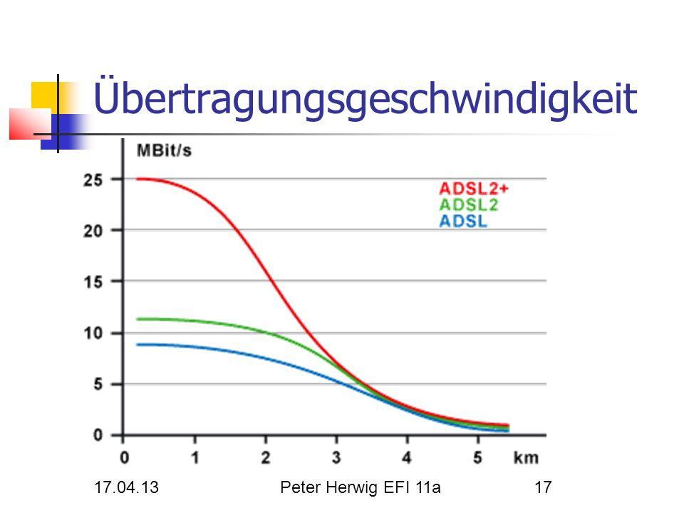 17.04.13Peter Herwig EFI 11a17 Übertragungsgeschwindigkeit
