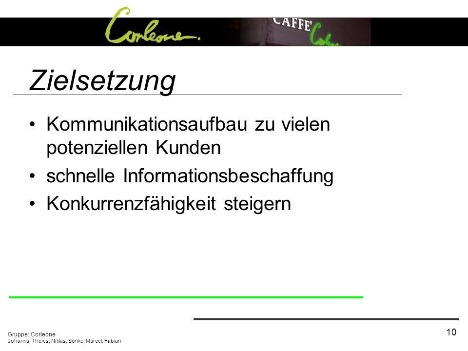 Gruppe: Corleone Johanna, Theres, Niklas, Sönke, Marcel, Fabian 10 Zielsetzung Kommunikationsaufbau zu vielen potenziellen Kunden schnelle Informationsbeschaffung Konkurrenzfähigkeit steigern