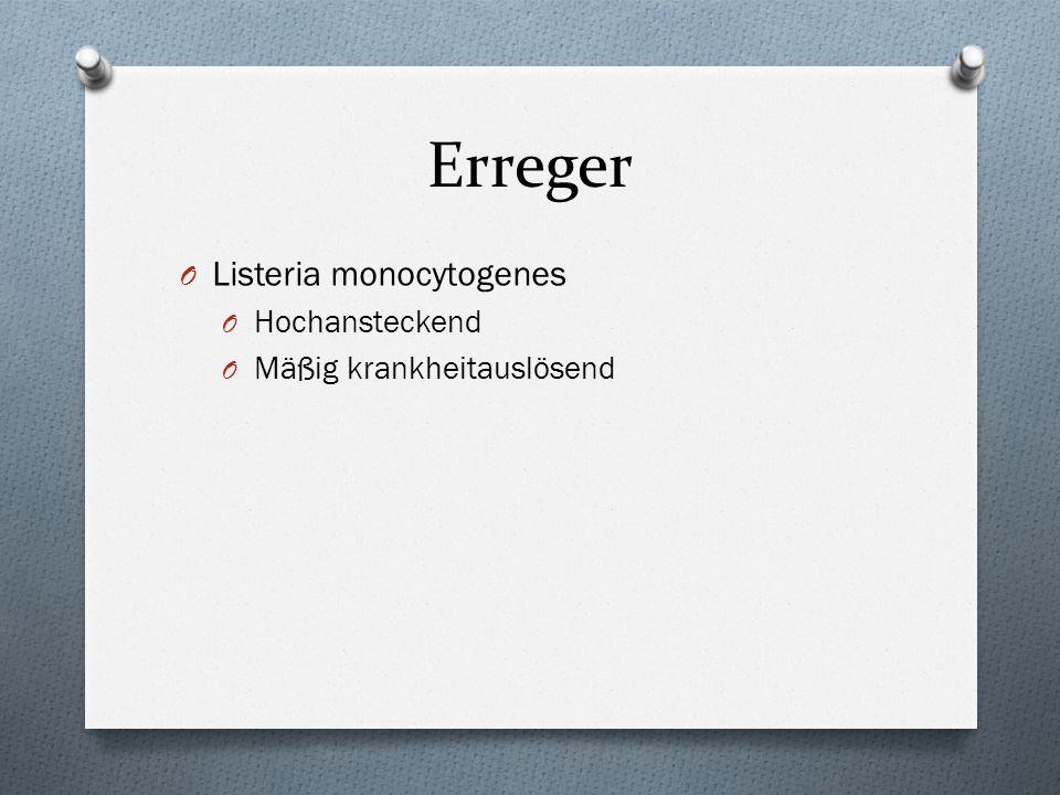 Erreger O Listeria monocytogenes O Hochansteckend O Mäßig krankheitauslösend