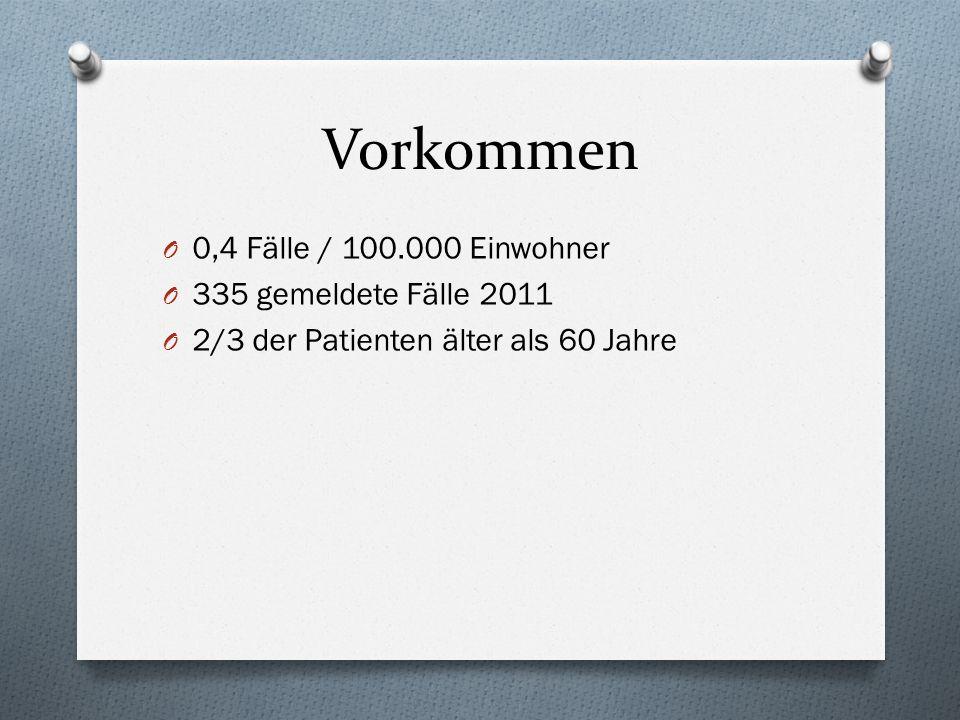 Vorkommen O 0,4 Fälle / 100.000 Einwohner O 335 gemeldete Fälle 2011 O 2/3 der Patienten älter als 60 Jahre