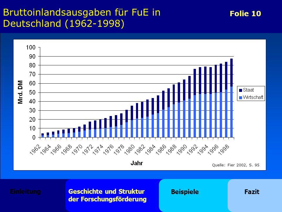 Folie 10 Bruttoinlandsausgaben für FuE in Deutschland (1962-1998) Quelle: Fier 2002, S. 95 Einleitung Geschichte und Struktur der Forschungsförderung