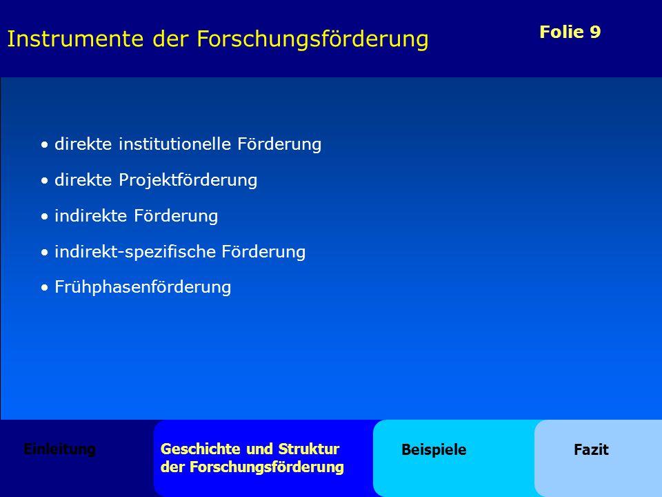 Folie 9 Instrumente der Forschungsförderung direkte institutionelle Förderung direkte Projektförderung indirekte Förderung indirekt-spezifische Förder