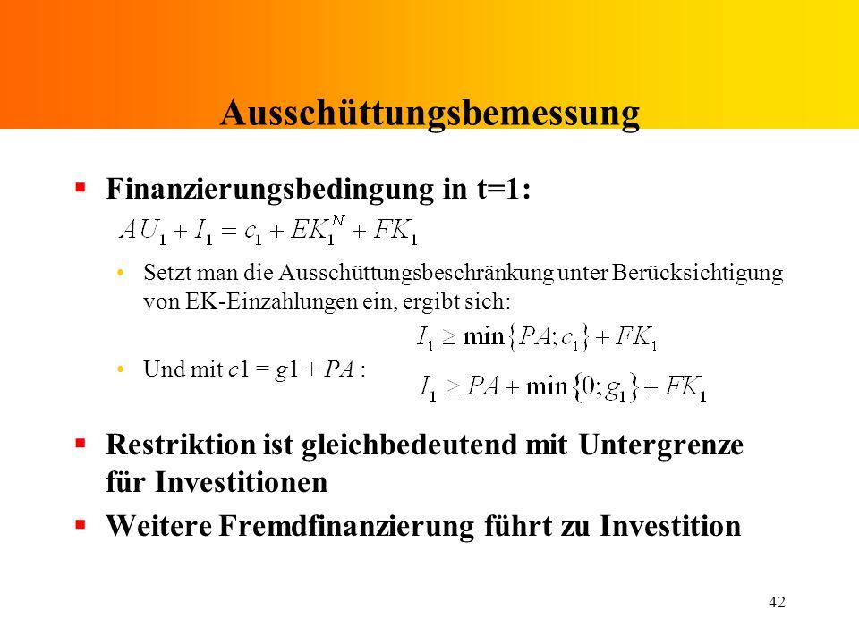 42 Ausschüttungsbemessung Finanzierungsbedingung in t=1: Setzt man die Ausschüttungsbeschränkung unter Berücksichtigung von EK-Einzahlungen ein, ergib