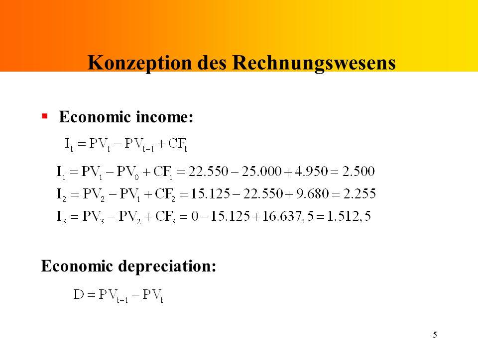 5 Konzeption des Rechnungswesens Economic income: Economic depreciation: