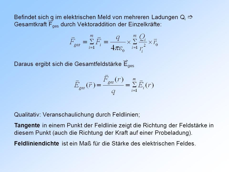 Befindet sich q im elektrischen Meld von mehreren Ladungen Q i Gesamtkraft F ges durch Vektoraddition der Einzelkräfte: Daraus ergibt sich die Gesamtfeldstärke E ges Qualitativ: Veranschaulichung durch Feldlinien; Tangente in einem Punkt der Feldlinie zeigt die Richtung der Feldstärke in diesem Punkt (auch die Richtung der Kraft auf einer Probeladung).