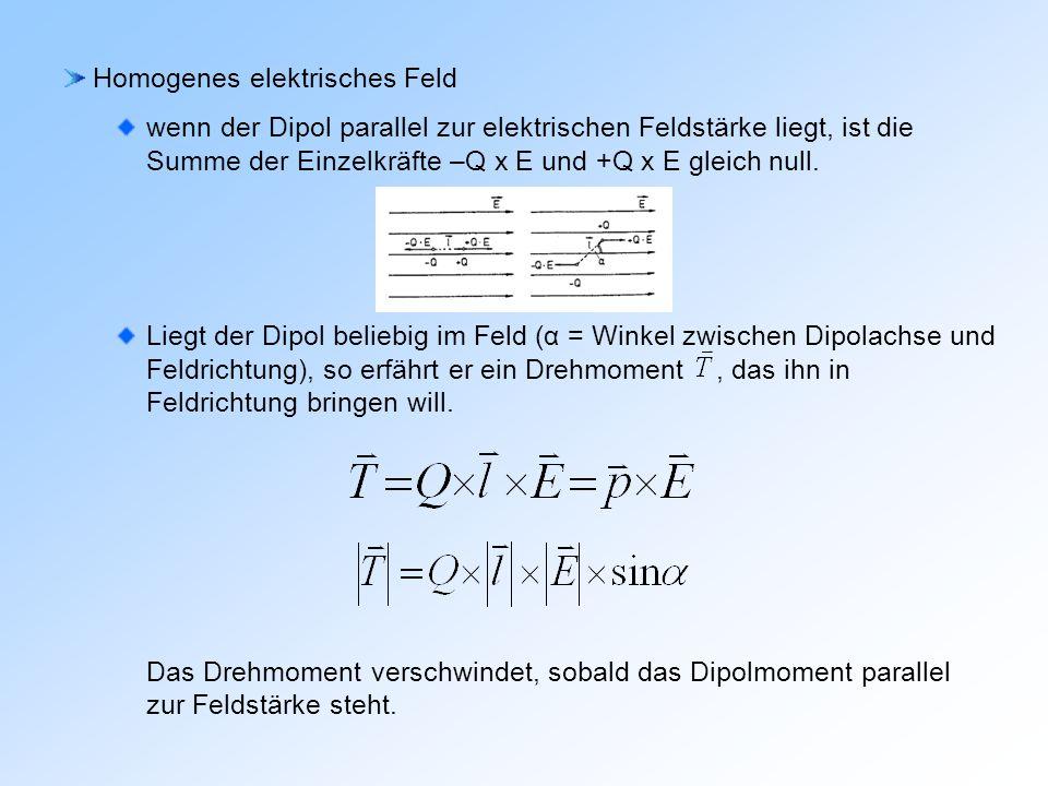 Homogenes elektrisches Feld wenn der Dipol parallel zur elektrischen Feldstärke liegt, ist die Summe der Einzelkräfte –Q x E und +Q x E gleich null.