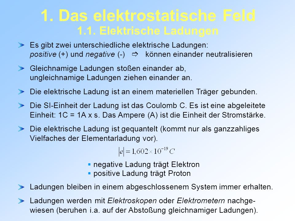 1.Das elektrostatische Feld 1.1.
