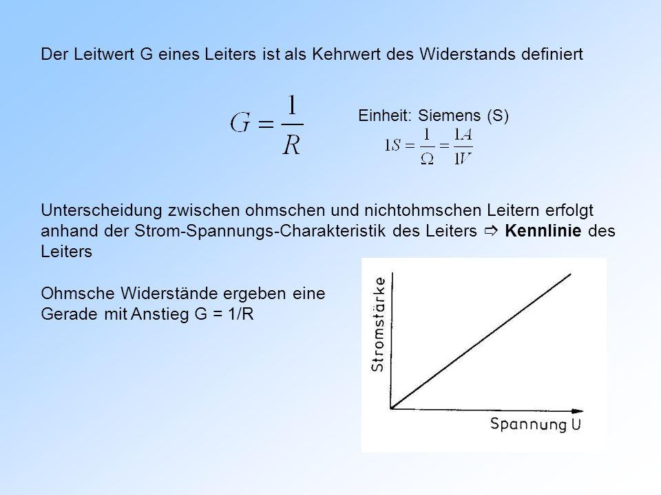 Der Leitwert G eines Leiters ist als Kehrwert des Widerstands definiert Einheit: Siemens (S) Unterscheidung zwischen ohmschen und nichtohmschen Leitern erfolgt anhand der Strom-Spannungs-Charakteristik des Leiters Kennlinie des Leiters Ohmsche Widerstände ergeben eine Gerade mit Anstieg G = 1/R