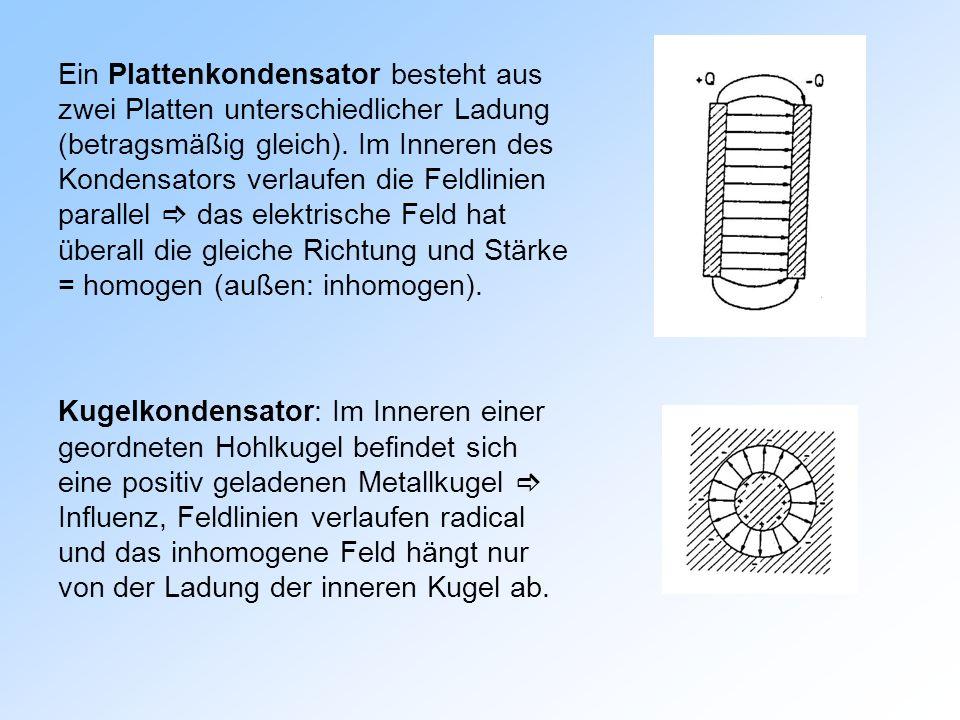 Ein Plattenkondensator besteht aus zwei Platten unterschiedlicher Ladung (betragsmäßig gleich).