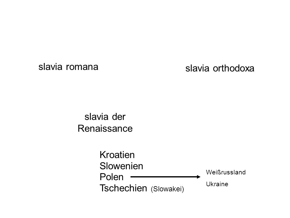 slavia orthodoxa slavia romana slavia der Renaissance Kroatien Slowenien Polen Tschechien (Slowakei) Weißrussland Ukraine